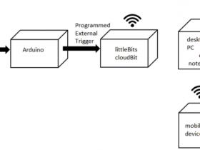 轻松搭建一个 IoT 通知设备